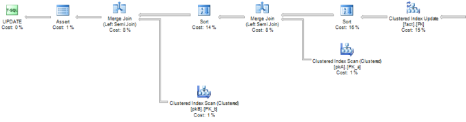 FK example 3