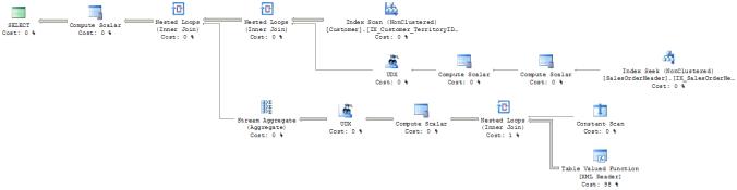 Aggregate concatenation queryplan, XML-based