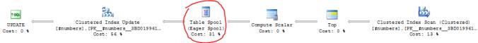 Update using a UDF that isn't schemabound