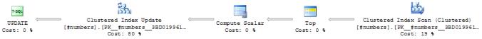 Update using a schemabound UDF