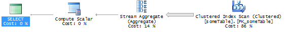Simple stream aggregate, serial
