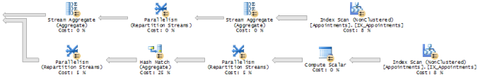 SQLUG2014_plan1_1