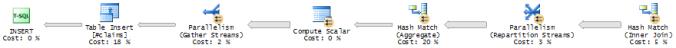 SQLUG2014_plan1_2