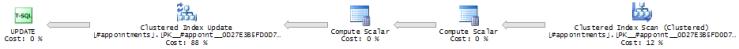 Inline UPDATE queryplan